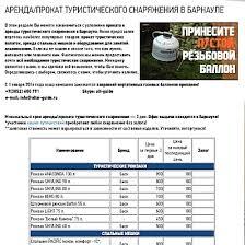Аренда снаряжения для туризма и путешествий в Барнауле ...