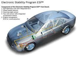 <b>Steering</b> Angle Sensor Diagnostics - Know Your Parts