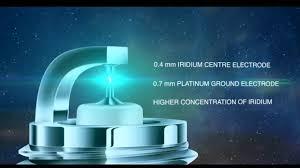 Новейшие <b>свечи зажигания DENSO</b> Iridium TT - YouTube