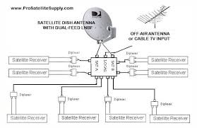 satellite wiring diagram photo album   diagramsdish network satellite wiring diagram for tv dish network wiring