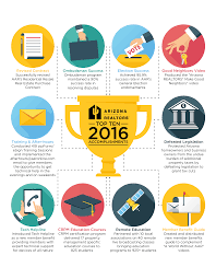 top ten accomplishments infographic arizona association of top ten 2016 accomplishments infographic png file