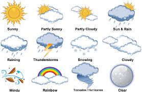 weather forecast news for asia weather english weather forecast news for asia