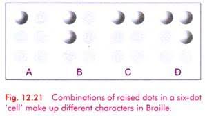 the world of the blind  essay combinations of raised dots in a six dot cell make up different characters in braille