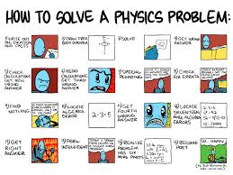 how to solve a physics problem funny plus mental math tips