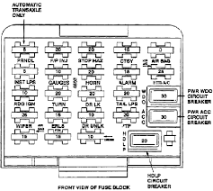 2000 grand am gt fuse box 2000 wiring diagrams online
