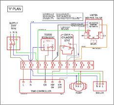 hot water cylinder thermostat wiring diagram wiring schematics hot water cylinder thermostat wiring diagram digital