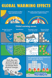 horsethings top tips for 2015 on sensible plans for what causes global warming