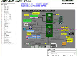 sandy bridge   laptop schematic   notebook schematic   laptop    block diagram