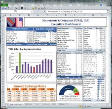 excel dashboard templates cyberuse excel dashboard template dashboards for business ezzur43x