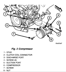 town country you change the air conditioner compressor diagram disconnect the engine wire harness connector for the compressor clutch coil from the coil pigtail wire connector on the top of the compressor or