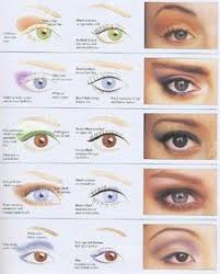 deep set eyes makeup