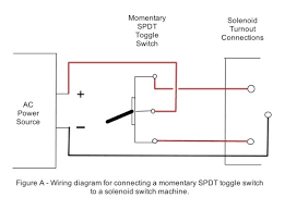 wiring a solenoid switch machine wiring a momentary toggle switch to activate a remote solenoid turnout machine