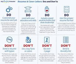 Best Resume Writing Tips Best Professional Resume Writing Services Careerperfect Best Resume Writing Tips
