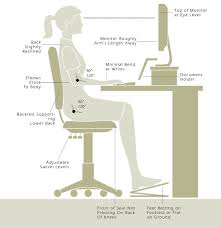 computer workstation management tips for reducing risk of injury culled from backcare com au