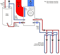 waterfurnace wiring diagram wiring diagrams and schematics waterfurnace thermostat wiring photo al wire diagram images