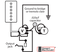 single humbucker pickup wiring diagram schematics and wiring dvm 39 s humbucker wiring mods page 2 of