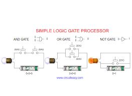 logic gates mini projects electronics circuit logic gate working