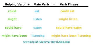 Homework help verbs main and helping   Low Prices  Money Back