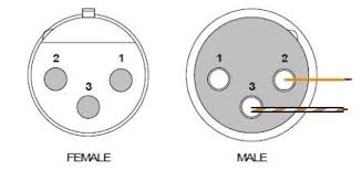 dmx wiring diagram dmx image wiring diagram cat 3 wiring diagram images on dmx wiring diagram