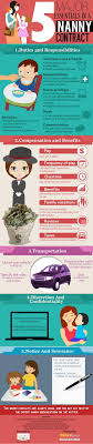 best ideas about babysitters babysitter babysitter checklist 5 major essentials in a nanny contract infographic