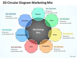 marketing mix     powerpoint templates ppt slides images graphics and     d circular diagram