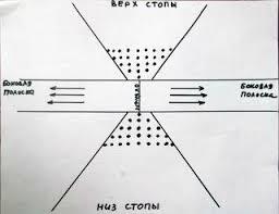 Как начать вязать джурабы. Инструкция-I | Strickmaschinen ...