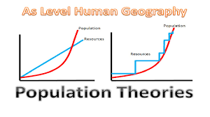 as human geography population theories as human geography population theories