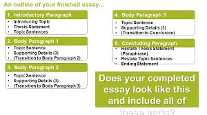 paragraph essay structure brought to you by powerpointpros com ending statement topic sentence supporting details 3 transition to conclusion topic sentence supporting details 3 transition to body paragraph 3