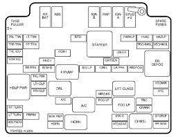 2000 gmc jimmy fuse diagram 2000 wiring diagrams