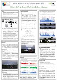 (PDF) Smart Detection of Driver Distraction Events