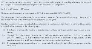 photosynthesis essays in biochemistry embedded image