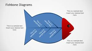 fishbone diagram templates for powerpoint     fish bone diagram