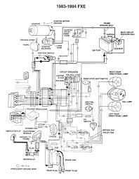 harley engine wiring motorcycle schematic harley davidson v twin engine diagram diagram images of harley engine wiring harley engine wiring harley wiring diagrams picture harley engine