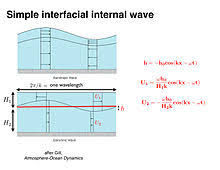 Internal <b>tide</b> - Wikipedia