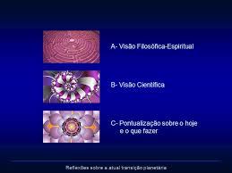 Resultado de imagem para IMAGENS DE PENSAMENTO POSITIVO, GERA MILAGRES INCONTESTÁVEIS