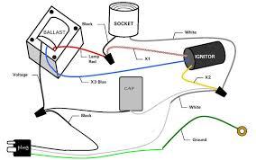 wiring diagram for ballast wiring image wiring diagram high pressure sodium ballast wiring diagram wirdig on wiring diagram for ballast