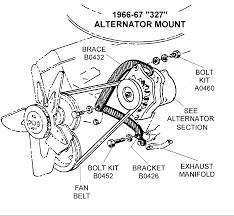 chevrolet spark wiring diagram chevrolet discover your wiring 327 chevy alternator wiring diagram