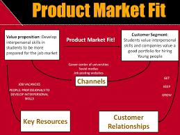 value proposition develop interpersonal skills