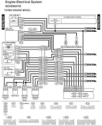 wiring diagram for 2002 subaru outback the wiring diagram 2002 subaru wrx headlight wiring diagram schematics and wiring wiring diagram