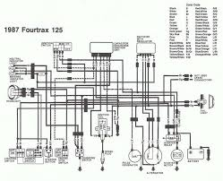 bashan quad wiring diagram wiring diagram honda trx125 atv wiring diagram similar to chinese
