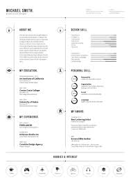 mini st resume template inspiration shopgrat resume sample modern mini st ratildecopysumatildecopy template to mini st resume templat