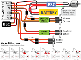 wiring diagram rc aircraft wiring image wiring diagram wiring diagram for rc airplane jodebal com on wiring diagram rc aircraft
