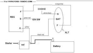 ford f ignition wiring diagram image 1986 mustang alternator wiring diagram 1986 auto wiring diagram on 1986 ford f150 ignition wiring diagram