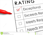 overrating