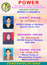 power power national level essay competition 2014
