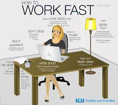 top ten ways to have a productive day yourstory com work fast fnf