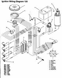 mercury outboard wiring diagram wiring diagram and schematic design yamaha 50 hp 2 stroke wiring diagram diagrams and schematics mercury outboard motor wiring diagram ignition