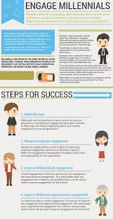 engage millennials mclean company email infographic