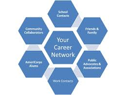 ask the career coach building a professional network from scratch build your network