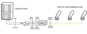 luxor cube and relay wiring diagrams fx luminaire a low voltage dimmable led fixtures